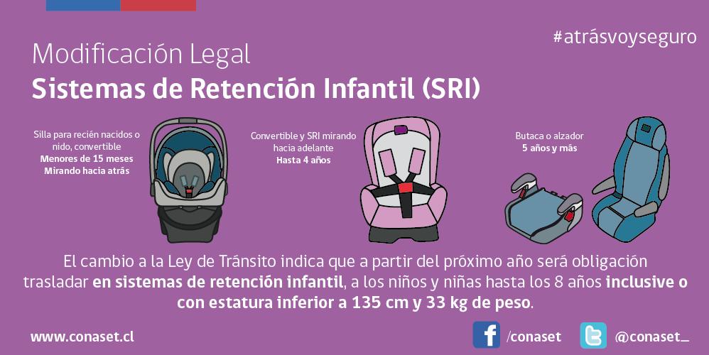 Conozca las nuevas medidas obligatorias para llevar a nuestros niños en auto
